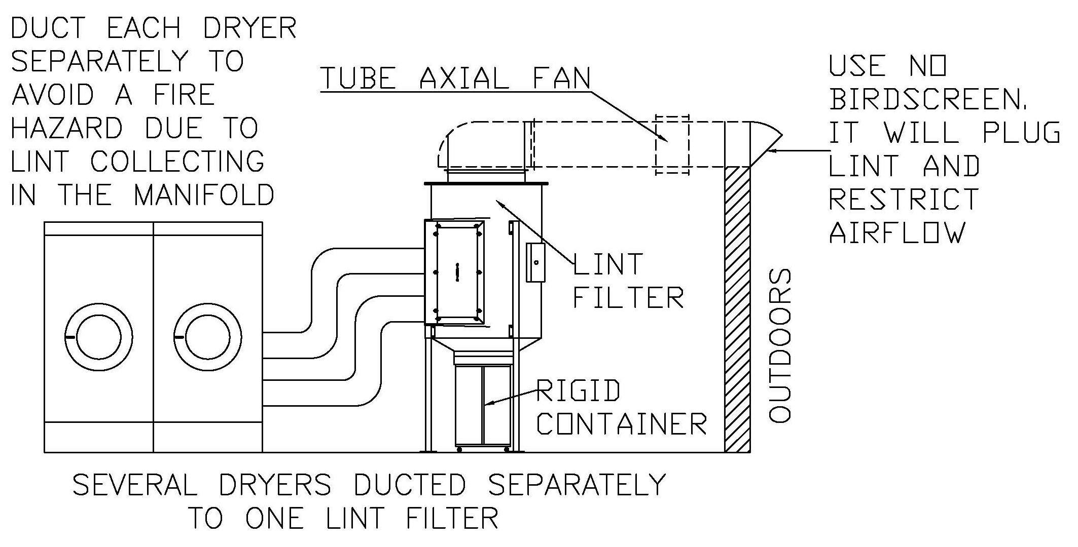 Wiring Diagram Duct Booster Fan : Fantech wiring diagrams engine diagram